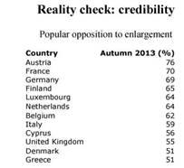 Reality check: credibility
